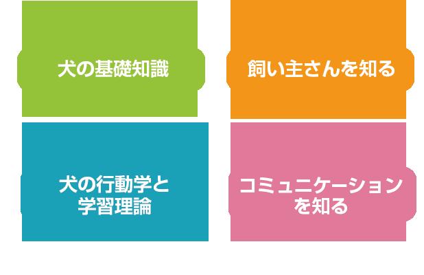 犬の行動学とコミュニケーション術